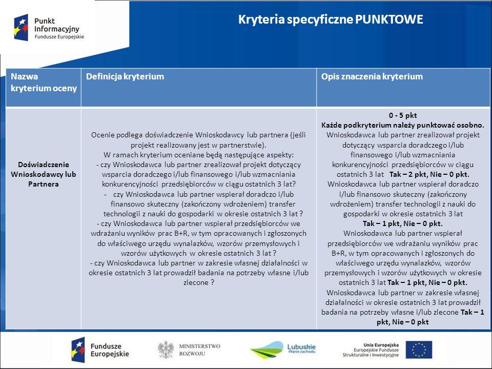 Kryteria specyficzne PUNKTOWE Nazwa kryterium oceny Definicja kryteriumOpis znaczenia kryterium Doświadczenie Wnioskodawcy lub Partnera Ocenie podlega doświadczenie Wnioskodawcy lub partnera (jeśli projekt realizowany jest w partnerstwie).