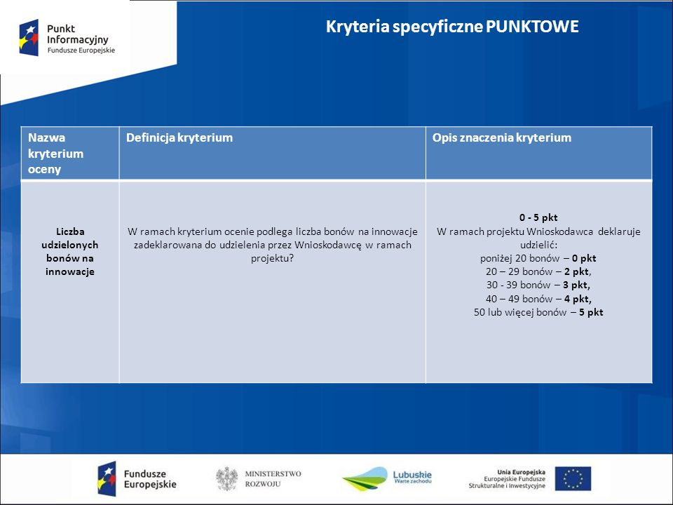 Kryteria specyficzne PUNKTOWE Nazwa kryterium oceny Definicja kryteriumOpis znaczenia kryterium Liczba udzielonych bonów na innowacje W ramach kryterium ocenie podlega liczba bonów na innowacje zadeklarowana do udzielenia przez Wnioskodawcę w ramach projektu.