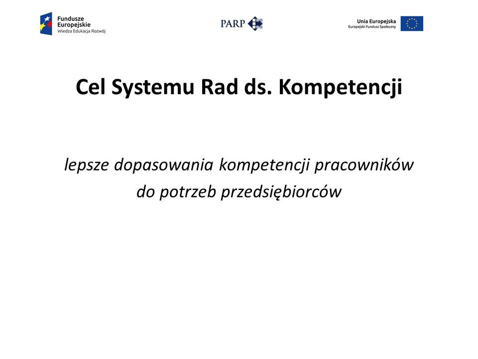System Rad ds.Kompetencji Rada Programowa ds. Kompetencji Sektorowe Rady ds.