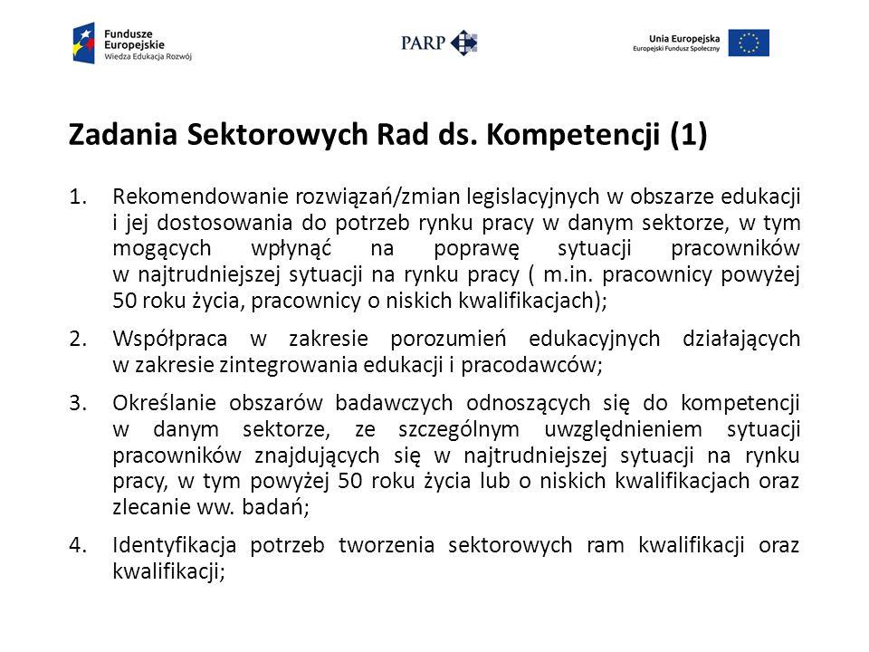 Zadania Sektorowych Rad ds.Kompetencji (2) 5. Przekazywanie informacji nt.