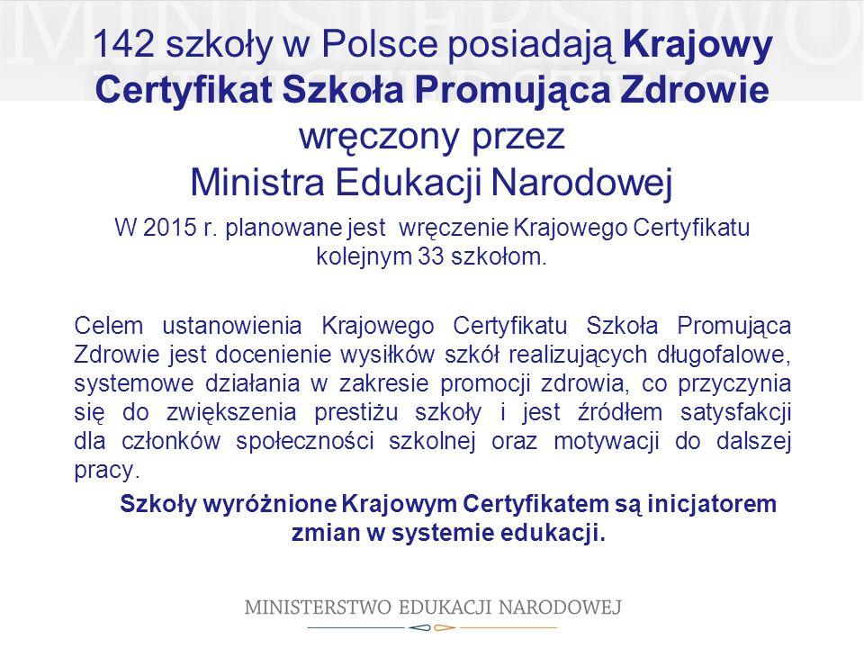 142 szkoły w Polsce posiadają Krajowy Certyfikat Szkoła Promująca Zdrowie wręczony przez Ministra Edukacji Narodowej W 2015 r.