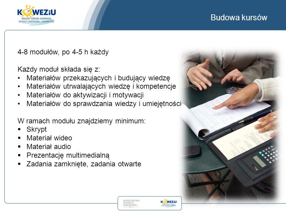 Budowa kursów 4-8 modułów, po 4-5 h każdy Każdy moduł składa się z: Materiałów przekazujących i budujący wiedzę Materiałów utrwalających wiedzę i kompetencje Materiałów do aktywizacji i motywacji Materiałów do sprawdzania wiedzy i umiejętności W ramach modułu znajdziemy minimum:  Skrypt  Materiał wideo  Materiał audio  Prezentację multimedialną  Zadania zamknięte, zadania otwarte