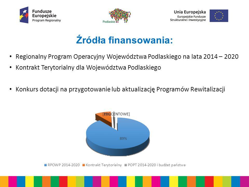 Źródła finansowania: Regionalny Program Operacyjny Województwa Podlaskiego na lata 2014 – 2020 Kontrakt Terytorialny dla Województwa Podlaskiego Konkurs dotacji na przygotowanie lub aktualizację Programów Rewitalizacji