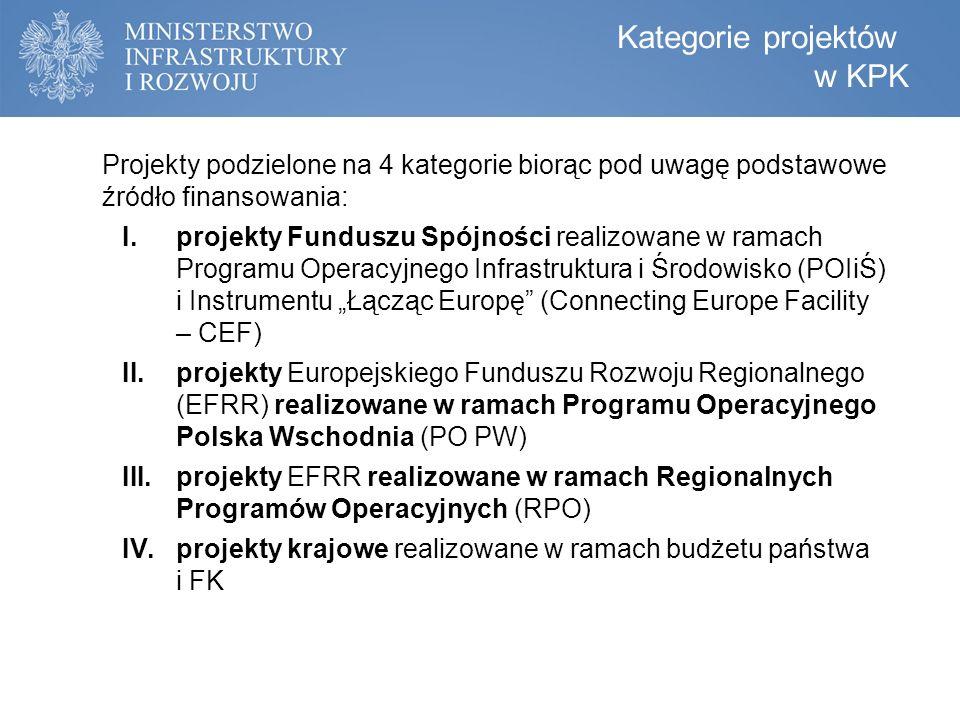 """Projekty podzielone na 4 kategorie biorąc pod uwagę podstawowe źródło finansowania: I.projekty Funduszu Spójności realizowane w ramach Programu Operacyjnego Infrastruktura i Środowisko (POIiŚ) i Instrumentu """"Łącząc Europę (Connecting Europe Facility – CEF) II.projekty Europejskiego Funduszu Rozwoju Regionalnego (EFRR) realizowane w ramach Programu Operacyjnego Polska Wschodnia (PO PW) III.projekty EFRR realizowane w ramach Regionalnych Programów Operacyjnych (RPO) IV.projekty krajowe realizowane w ramach budżetu państwa i FK Kategorie projektów w KPK"""