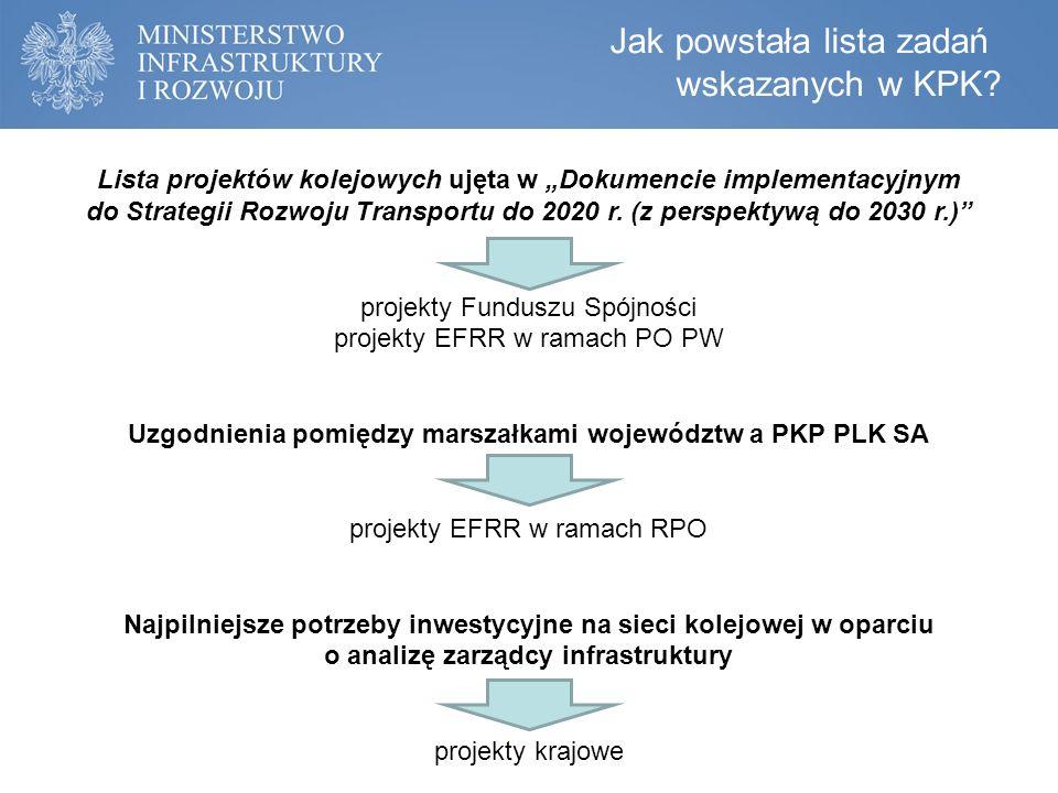 """Lista projektów kolejowych ujęta w """"Dokumencie implementacyjnym do Strategii Rozwoju Transportu do 2020 r."""