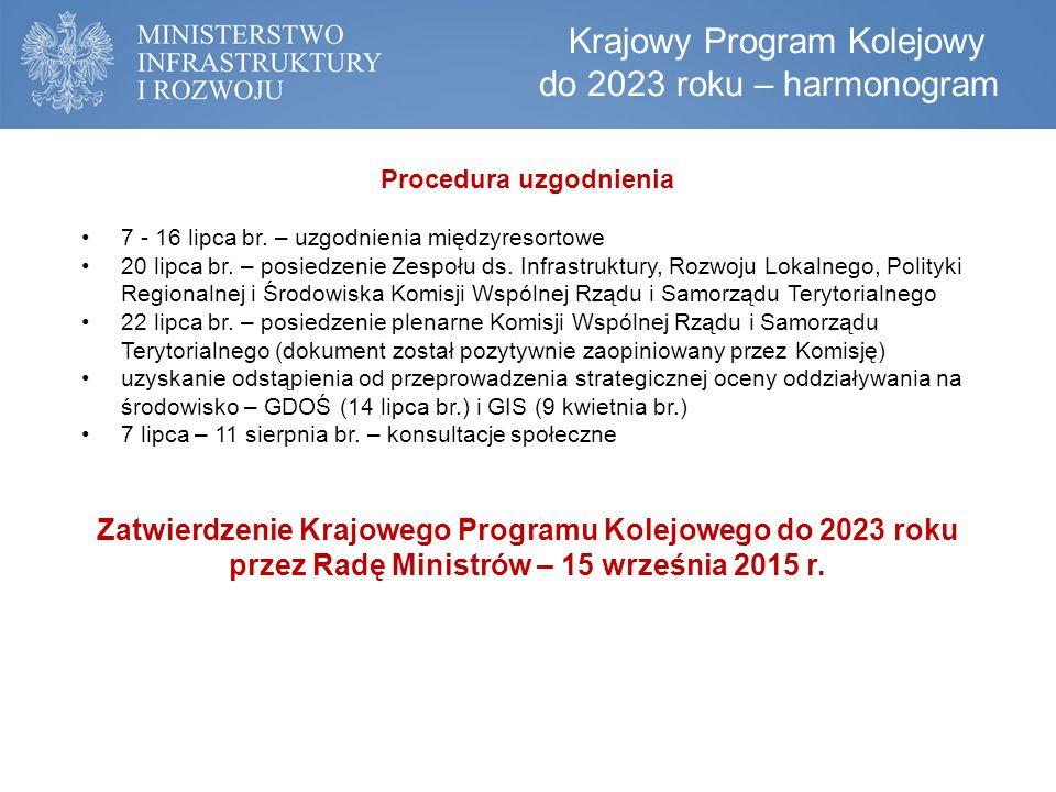 Procedura uzgodnienia 7 - 16 lipca br. – uzgodnienia międzyresortowe 20 lipca br.