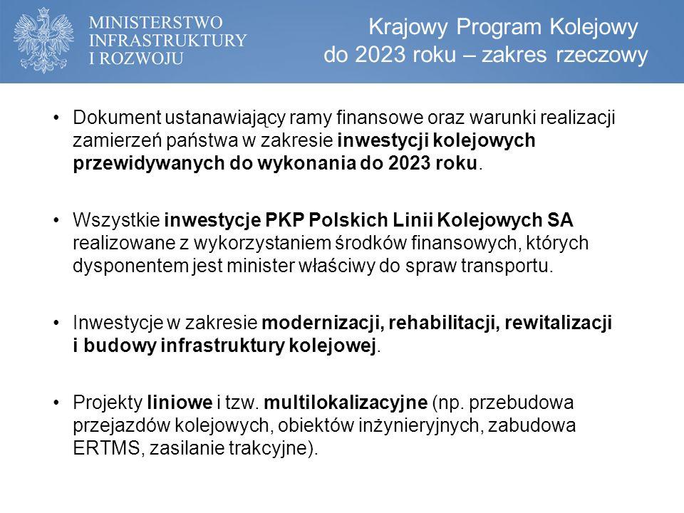 Wieloletni Program Inwestycji Kolejowych do roku 2015, z perspektywą do roku 2020 Krajowy Program Kolejowy do 2023 roku WPIK a KPK Zadania ujęte w WPIK będą realizowane na podstawie tego dokumentu do końca 2015 roku.
