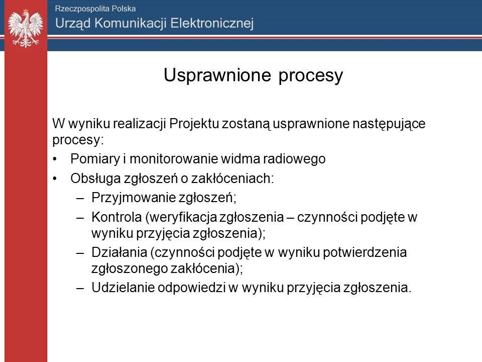 Usprawnione procesy W wyniku realizacji Projektu zostaną usprawnione następujące procesy: Pomiary i monitorowanie widma radiowego Obsługa zgłoszeń o zakłóceniach: –Przyjmowanie zgłoszeń; –Kontrola (weryfikacja zgłoszenia – czynności podjęte w wyniku przyjęcia zgłoszenia); –Działania (czynności podjęte w wyniku potwierdzenia zgłoszonego zakłócenia); –Udzielanie odpowiedzi w wyniku przyjęcia zgłoszenia.