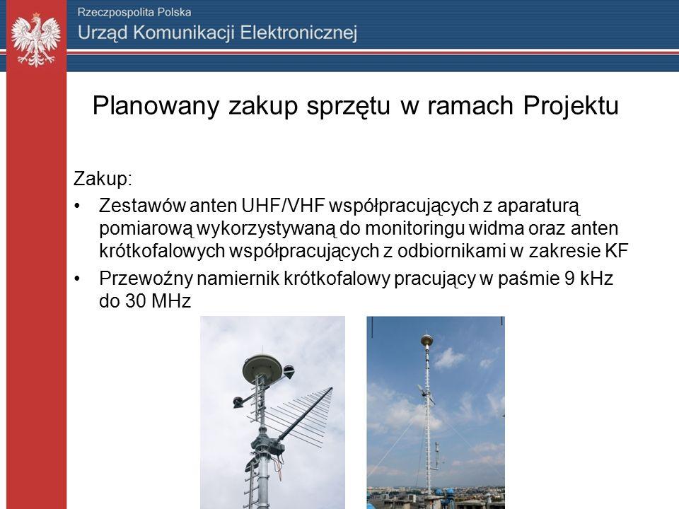 Planowany zakup sprzętu w ramach Projektu Zakup: Zestawów anten UHF/VHF współpracujących z aparaturą pomiarową wykorzystywaną do monitoringu widma oraz anten krótkofalowych współpracujących z odbiornikami w zakresie KF Przewoźny namiernik krótkofalowy pracujący w paśmie 9 kHz do 30 MHz