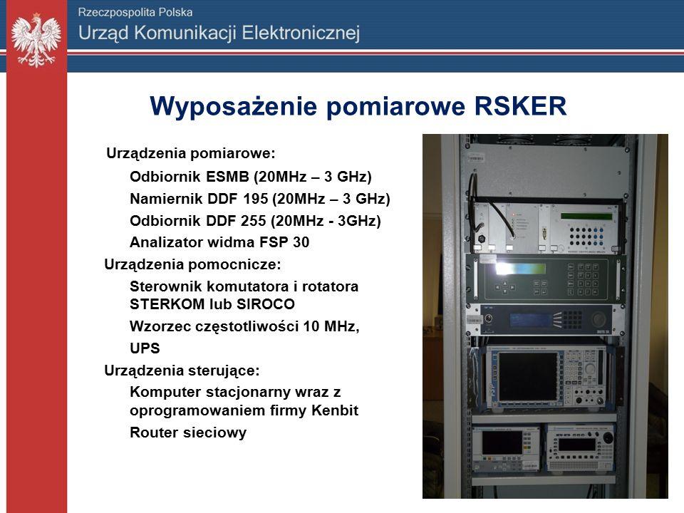 Wyposażenie pomiarowe RSKER Urządzenia pomiarowe: Odbiornik ESMB (20MHz – 3 GHz) Namiernik DDF 195 (20MHz – 3 GHz) Odbiornik DDF 255 (20MHz - 3GHz) Analizator widma FSP 30 Urządzenia pomocnicze: Sterownik komutatora i rotatora STERKOM lub SIROCO Wzorzec częstotliwości 10 MHz, UPS Urządzenia sterujące: Komputer stacjonarny wraz z oprogramowaniem firmy Kenbit Router sieciowy