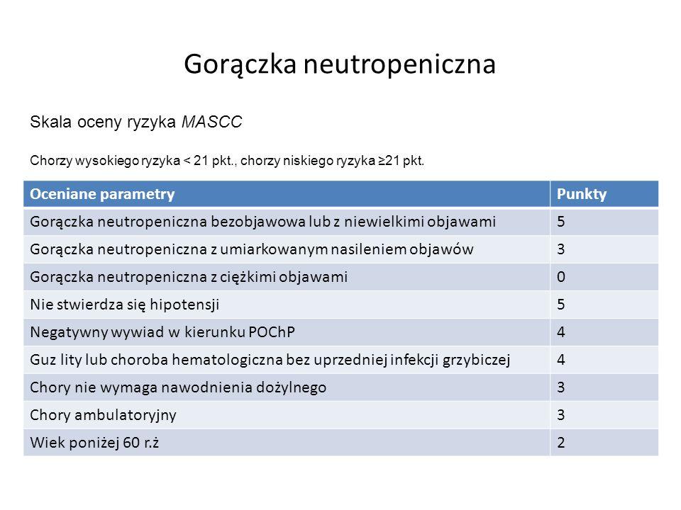 Oceniane parametryPunkty Gorączka neutropeniczna bezobjawowa lub z niewielkimi objawami5 Gorączka neutropeniczna z umiarkowanym nasileniem objawów3 Gorączka neutropeniczna z ciężkimi objawami0 Nie stwierdza się hipotensji5 Negatywny wywiad w kierunku POChP4 Guz lity lub choroba hematologiczna bez uprzedniej infekcji grzybiczej4 Chory nie wymaga nawodnienia dożylnego3 Chory ambulatoryjny3 Wiek poniżej 60 r.ż2 Skala oceny ryzyka MASCC Chorzy wysokiego ryzyka < 21 pkt., chorzy niskiego ryzyka ≥21 pkt.