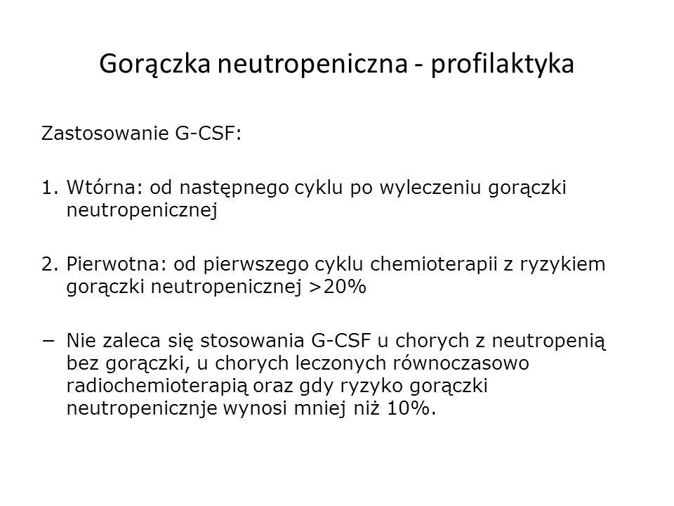 Gorączka neutropeniczna - profilaktyka Zastosowanie G-CSF: 1.Wtórna: od następnego cyklu po wyleczeniu gorączki neutropenicznej 2.Pierwotna: od pierwszego cyklu chemioterapii z ryzykiem gorączki neutropenicznej >20% −Nie zaleca się stosowania G-CSF u chorych z neutropenią bez gorączki, u chorych leczonych równoczasowo radiochemioterapią oraz gdy ryzyko gorączki neutropenicznje wynosi mniej niż 10%.