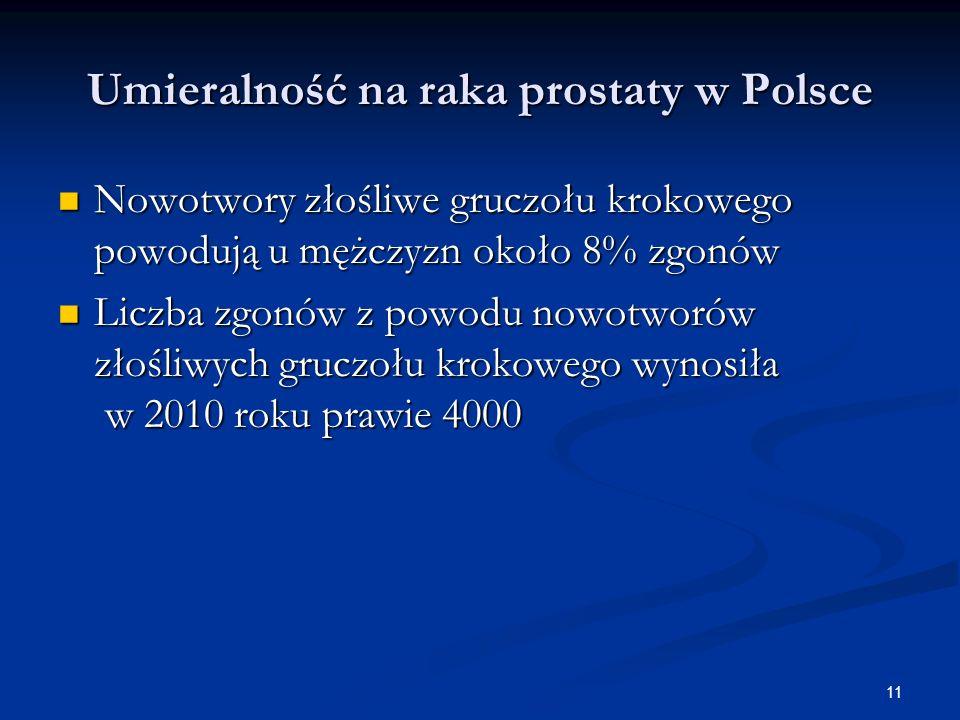 11 Umieralność na raka prostaty w Polsce Nowotwory złośliwe gruczołu krokowego powodują u mężczyzn około 8% zgonów Nowotwory złośliwe gruczołu krokowe
