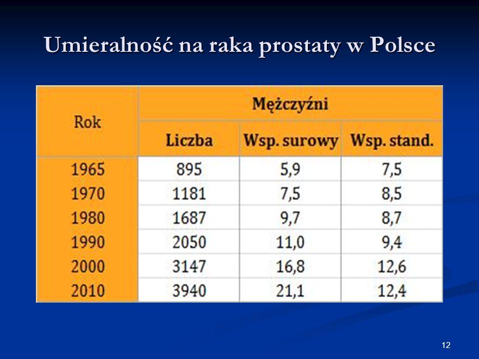 12 Umieralność na raka prostaty w Polsce