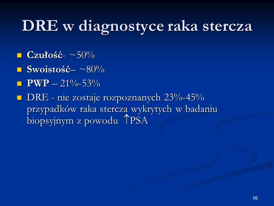 16 DRE w diagnostyce raka stercza Czułość- ~50% Czułość- ~50% Swoistość– ~80% Swoistość– ~80% PWP – 21%-53% PWP – 21%-53% DRE - nie zostaje rozpoznany