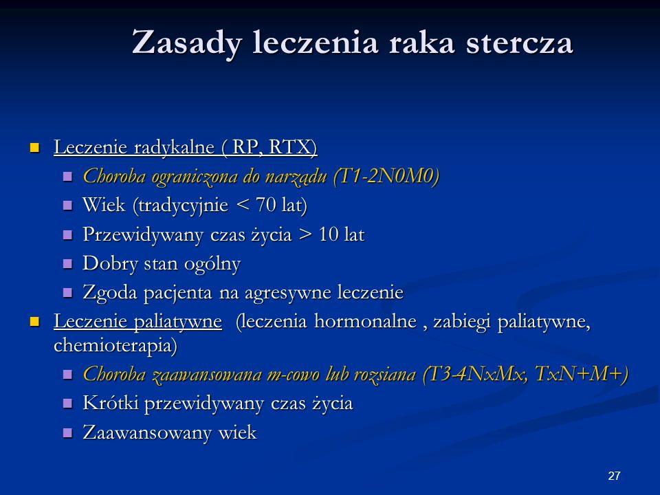 27 Zasady leczenia raka stercza Leczenie radykalne ( RP, RTX) Leczenie radykalne ( RP, RTX) Choroba ograniczona do narządu (T1-2N0M0) Choroba ogranicz