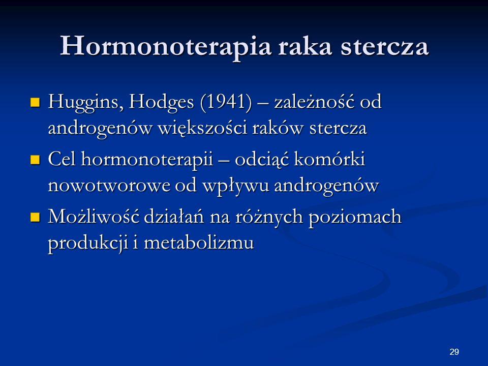 29 Hormonoterapia raka stercza Huggins, Hodges (1941) – zależność od androgenów większości raków stercza Huggins, Hodges (1941) – zależność od androge