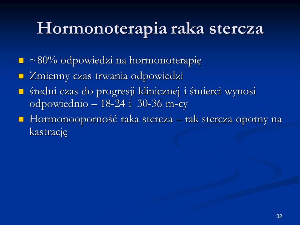 32 Hormonoterapia raka stercza ~80% odpowiedzi na hormonoterapię ~80% odpowiedzi na hormonoterapię Zmienny czas trwania odpowiedzi Zmienny czas trwani
