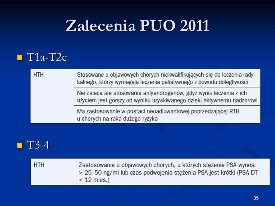 35 Zalecenia PUO 2011 T1a-T2c T1a-T2c T3-4 T3-4