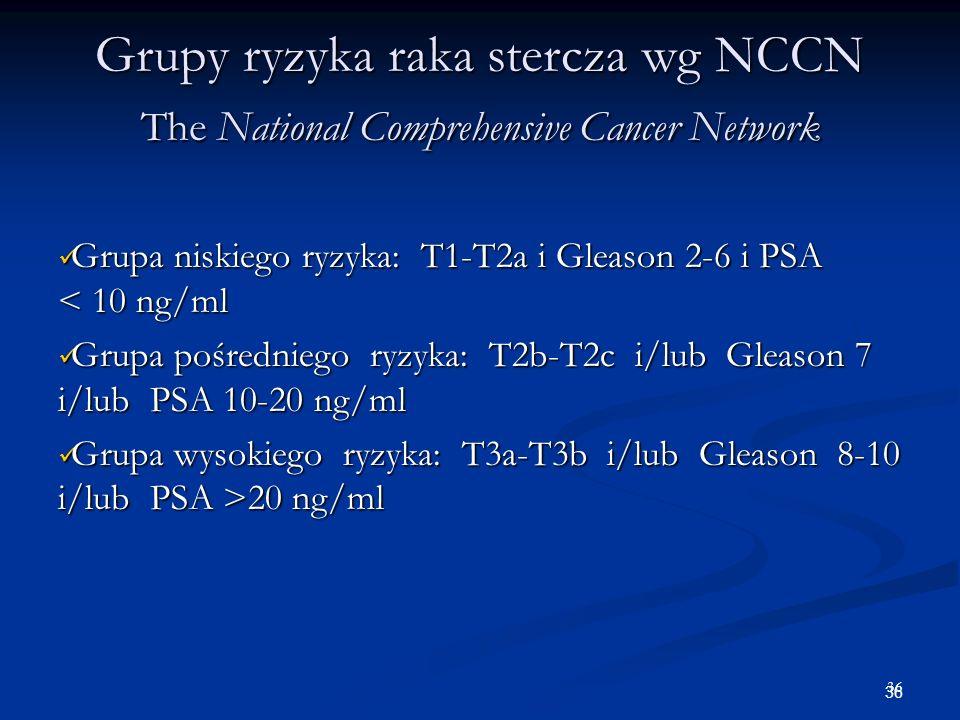 36 Grupy ryzyka raka stercza wg NCCN The National Comprehensive Cancer Network Grupa niskiego ryzyka: T1-T2a i Gleason 2-6 i PSA < 10 ng/ml Grupa nisk