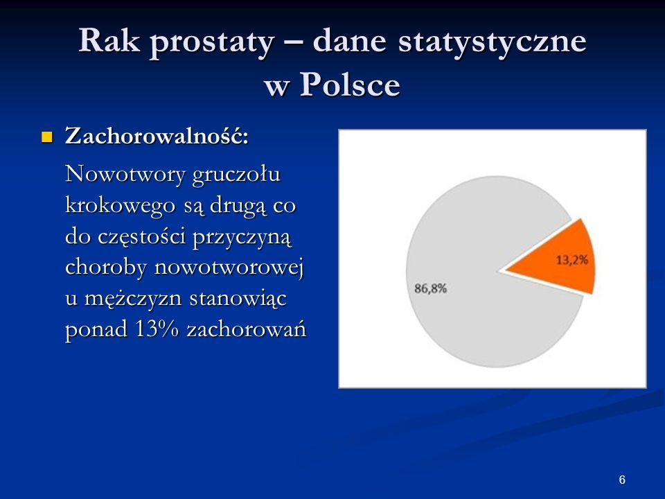 6 Rak prostaty – dane statystyczne w Polsce Zachorowalność: Zachorowalność: Nowotwory gruczołu krokowego są drugą co do częstości przyczyną choroby no