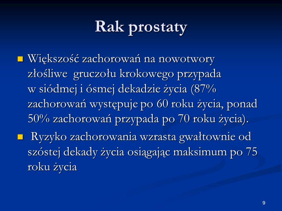 9 Rak prostaty Większość zachorowań na nowotwory złośliwe gruczołu krokowego przypada w siódmej i ósmej dekadzie życia (87% zachorowań występuje po 60