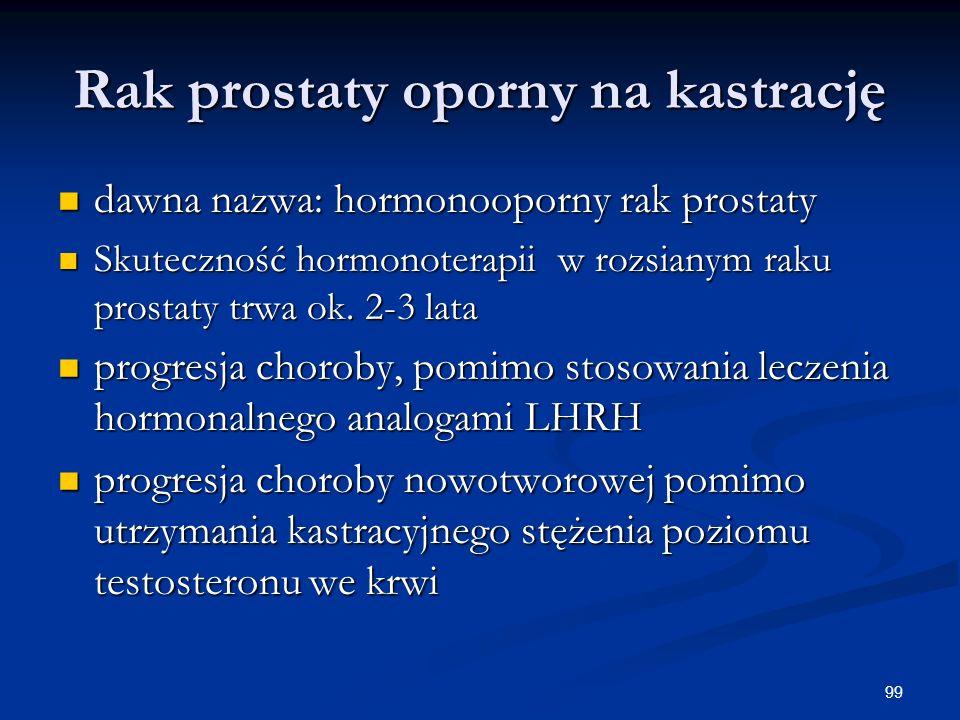 99 Rak prostaty oporny na kastrację dawna nazwa: hormonooporny rak prostaty dawna nazwa: hormonooporny rak prostaty Skuteczność hormonoterapii w rozsi