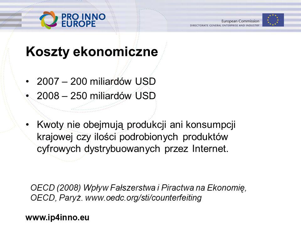 www.ip4inno.eu Koszty ekonomiczne 2007 – 200 miliardów USD 2008 – 250 miliardów USD Kwoty nie obejmują produkcji ani konsumpcji krajowej czy ilości podrobionych produktów cyfrowych dystrybuowanych przez Internet.