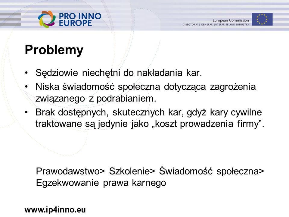 www.ip4inno.eu Problemy Sędziowie niechętni do nakładania kar.