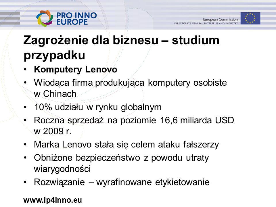 www.ip4inno.eu Zagrożenie dla biznesu – studium przypadku Komputery Lenovo Wiodąca firma produkująca komputery osobiste w Chinach 10% udziału w rynku globalnym Roczna sprzedaż na poziomie 16,6 miliarda USD w 2009 r.