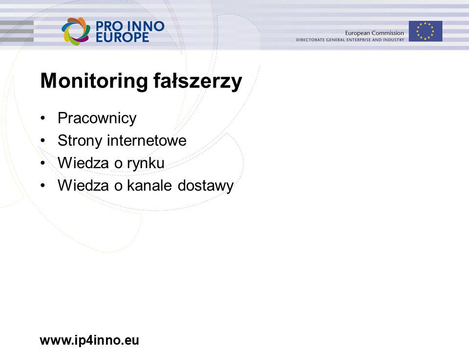 www.ip4inno.eu Monitoring fałszerzy Pracownicy Strony internetowe Wiedza o rynku Wiedza o kanale dostawy