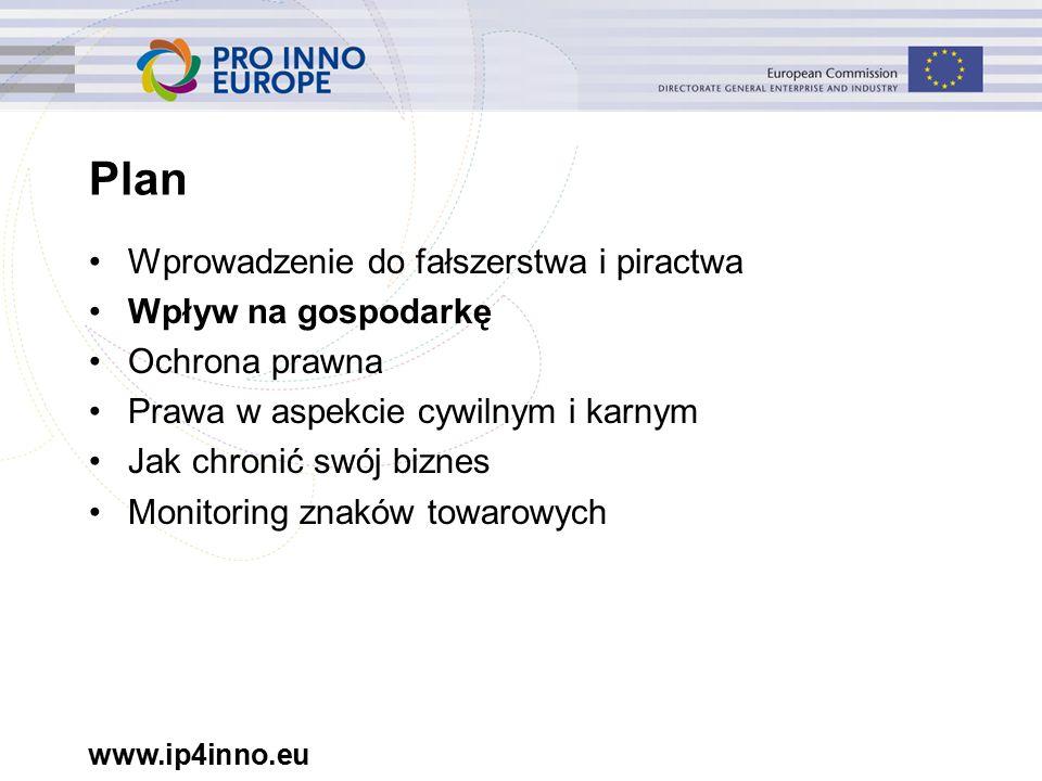 www.ip4inno.eu Plan Wprowadzenie do fałszerstwa i piractwa Wpływ na gospodarkę Ochrona prawna Prawa w aspekcie cywilnym i karnym Jak chronić swój biznes Monitoring znaków towarowych