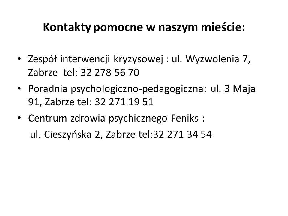 Kontakty pomocne w naszym mieście: Zespół interwencji kryzysowej : ul.