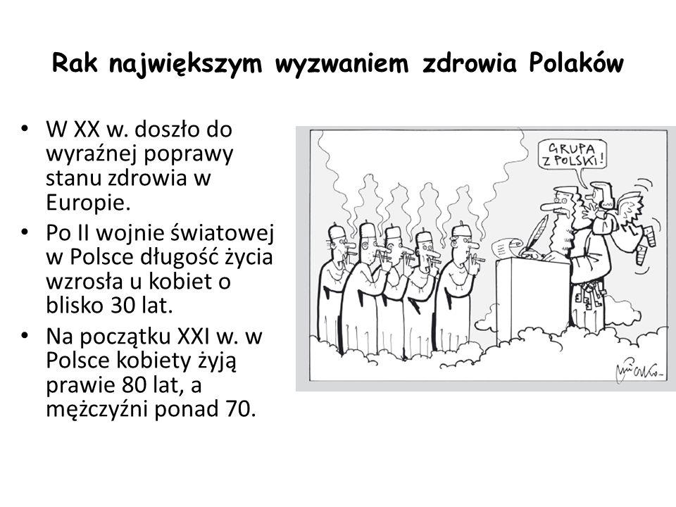 Rak największym wyzwaniem zdrowia Polaków W XX w.