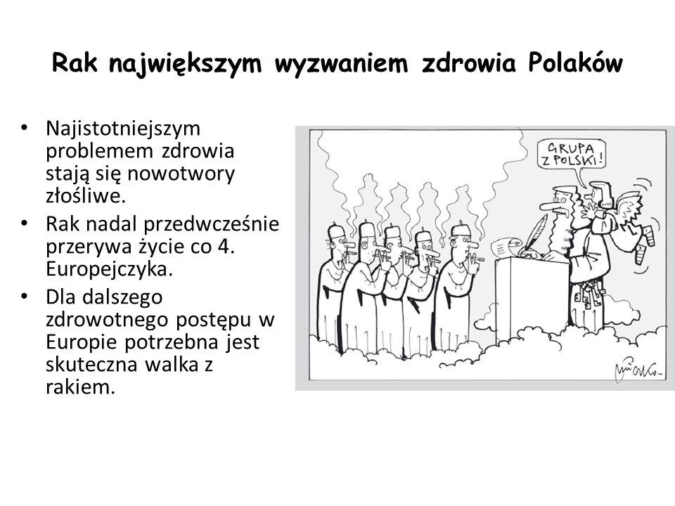 Rak największym wyzwaniem zdrowia Polaków Najistotniejszym problemem zdrowia stają się nowotwory złośliwe.