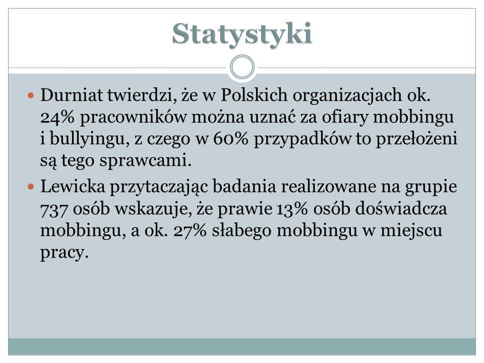Durniat twierdzi, że w Polskich organizacjach ok. 24% pracowników można uznać za ofiary mobbingu i bullyingu, z czego w 60% przypadków to przełożeni s