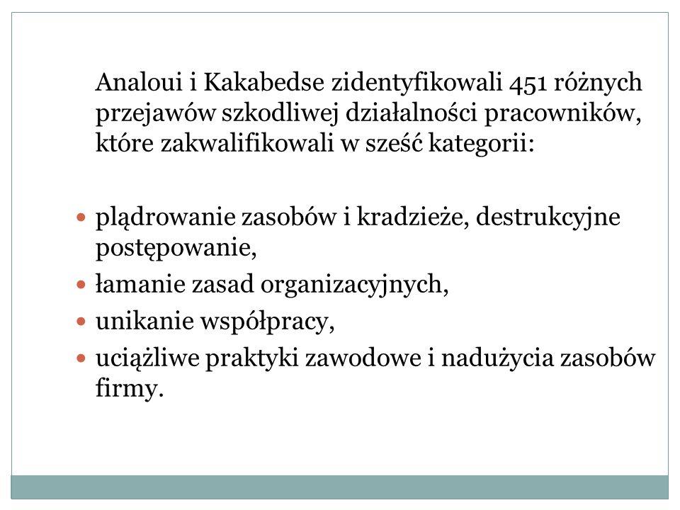 Analoui i Kakabedse zidentyfikowali 451 różnych przejawów szkodliwej działalności pracowników, które zakwalifikowali w sześć kategorii: plądrowanie za