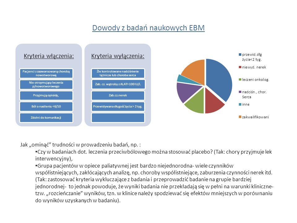 """Dowody z badań naukowych EBM Jak """"ominąć trudności w prowadzeniu badań, np."""