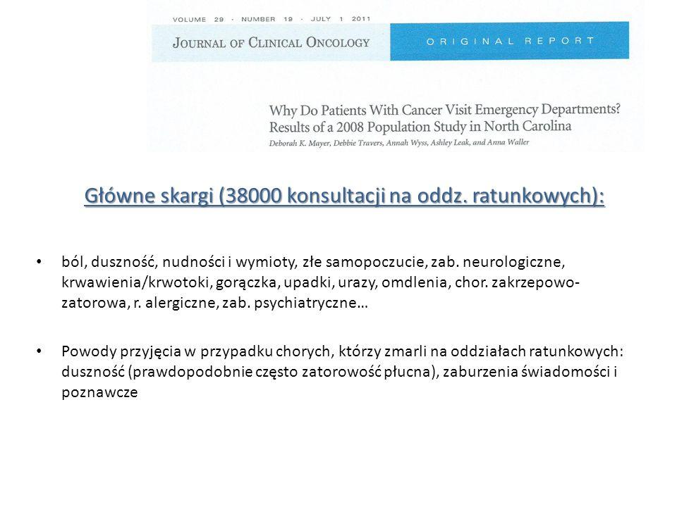 Główne skargi (38000 konsultacji na oddz.
