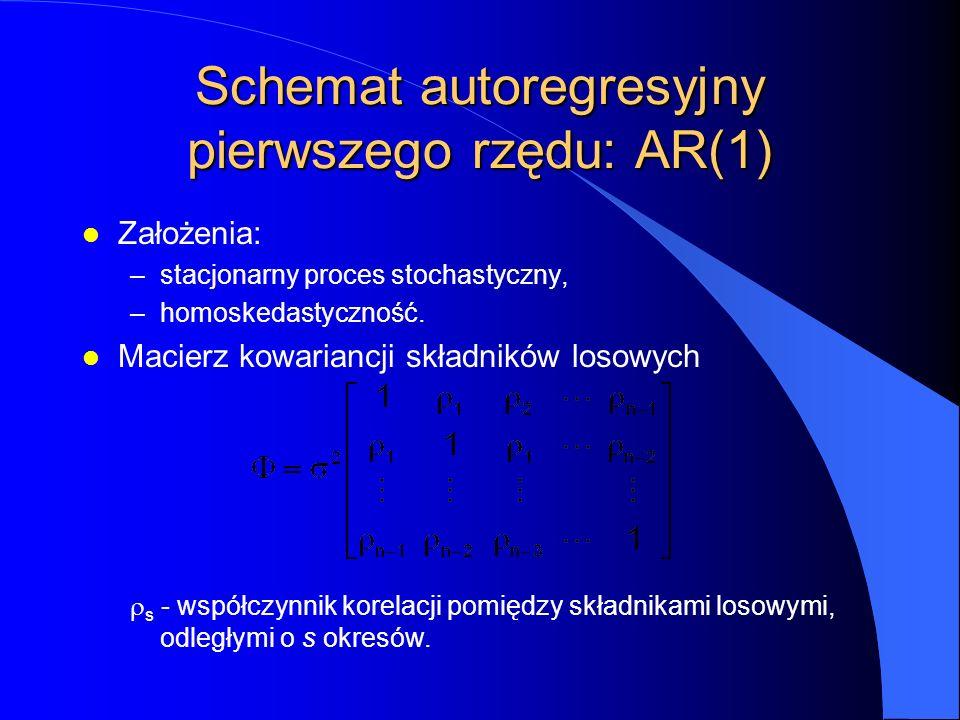 Schemat autoregresyjny pierwszego rzędu: AR(1) l Założenia: –stacjonarny proces stochastyczny, –homoskedastyczność.