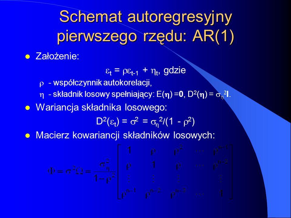 Schemat autoregresyjny pierwszego rzędu: AR(1) l Założenie:  t =  t-1 +  t, gdzie  - współczynnik autokorelacji,  -  składnik losowy spełniający: E(  ) =0, D 2 (  ) =    I.
