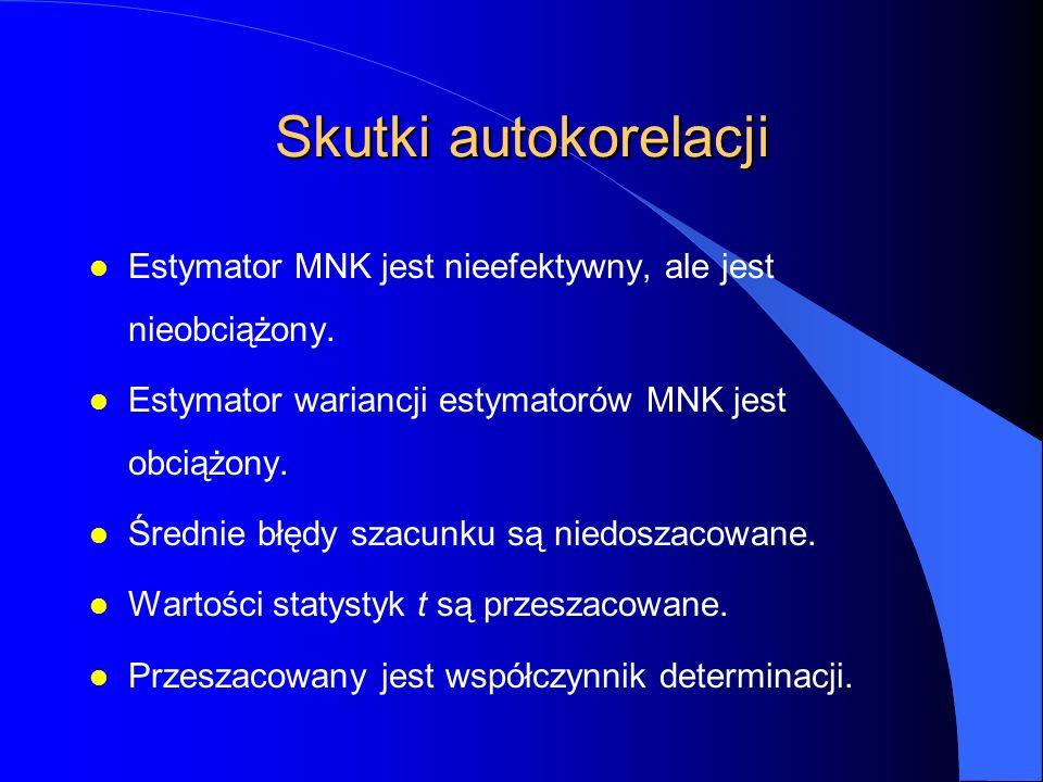 Skutki autokorelacji l Estymator MNK jest nieefektywny, ale jest nieobciążony.