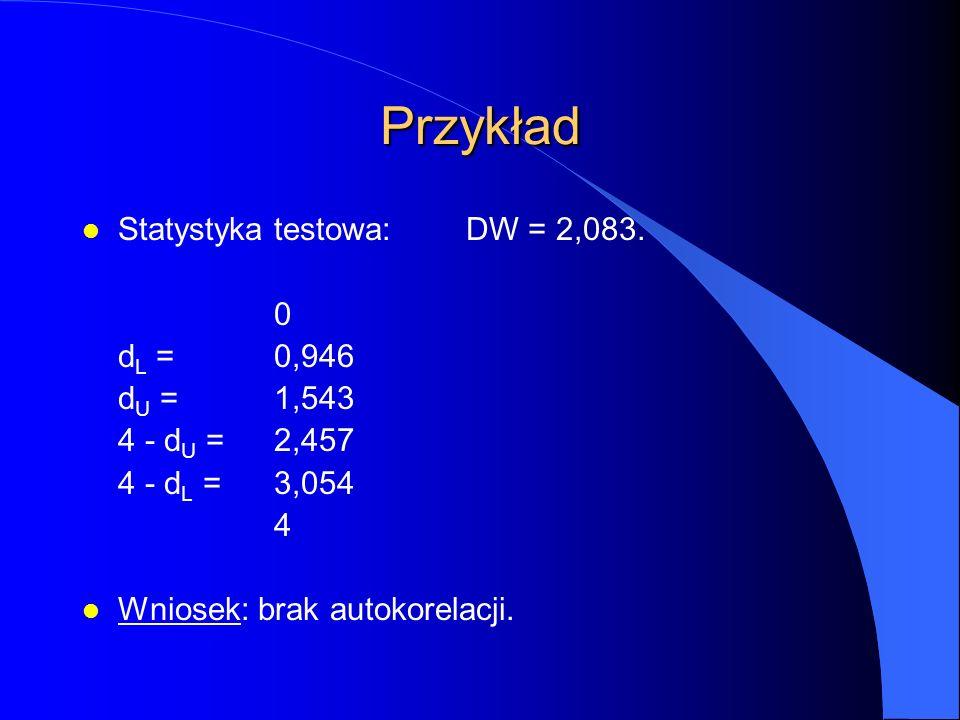 Przykład l Statystyka testowa:DW = 2,083.