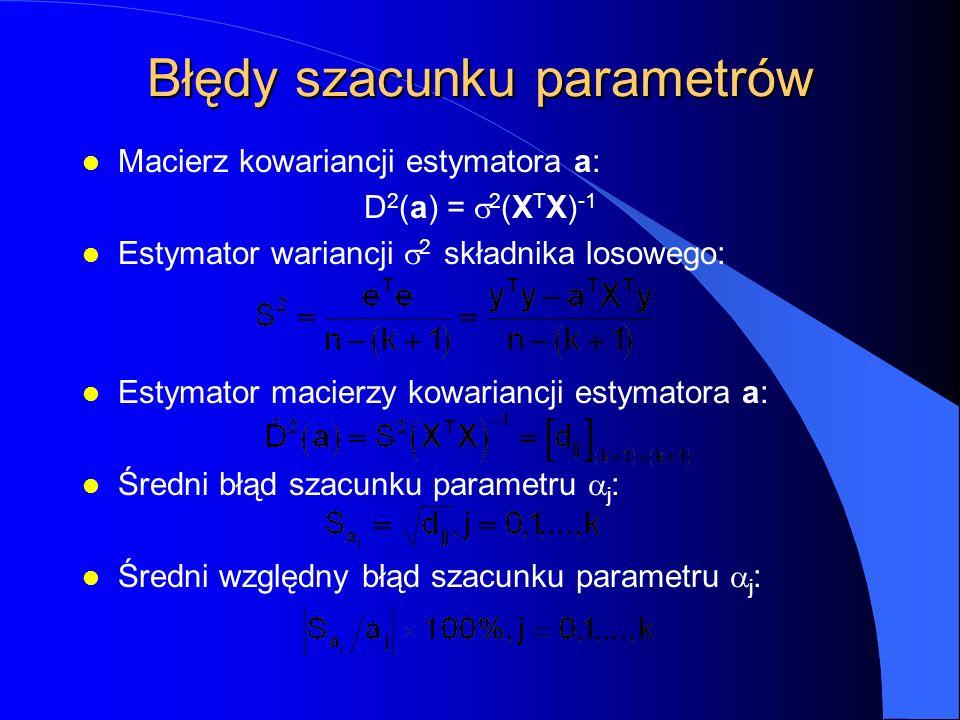 Błędy szacunku parametrów l Macierz kowariancji estymatora a: D 2 (a) =  2 (X T X) -1 Estymator wariancji  2  składnika losowego: l Estymator macierzy kowariancji estymatora a: Średni błąd szacunku parametru  j : Średni względny błąd szacunku parametru  j :