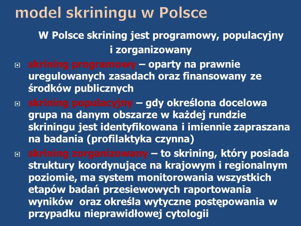 W Polsce skrining jest programowy, populacyjny i zorganizowany  skrining programowy – oparty na prawnie uregulowanych zasadach oraz finansowany ze śr