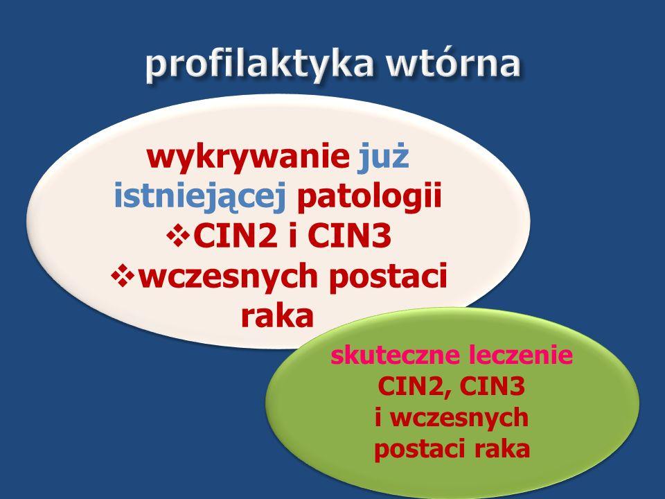 wykrywanie już istniejącej patologii  CIN2 i CIN3  wczesnych postaci raka wykrywanie już istniejącej patologii  CIN2 i CIN3  wczesnych postaci rak
