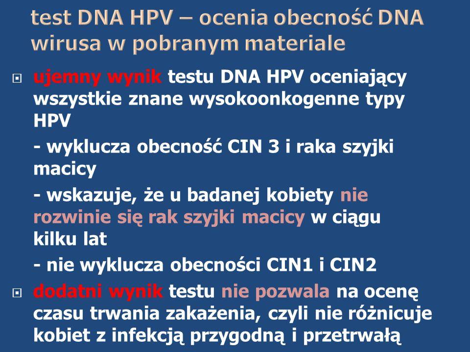  ujemny wynik testu DNA HPV oceniający wszystkie znane wysokoonkogenne typy HPV - wyklucza obecność CIN 3 i raka szyjki macicy - wskazuje, że u badan