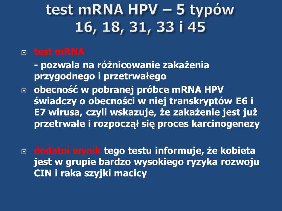  test mRNA - pozwala na różnicowanie zakażenia przygodnego i przetrwałego  obecność w pobranej próbce mRNA HPV świadczy o obecności w niej transkryp