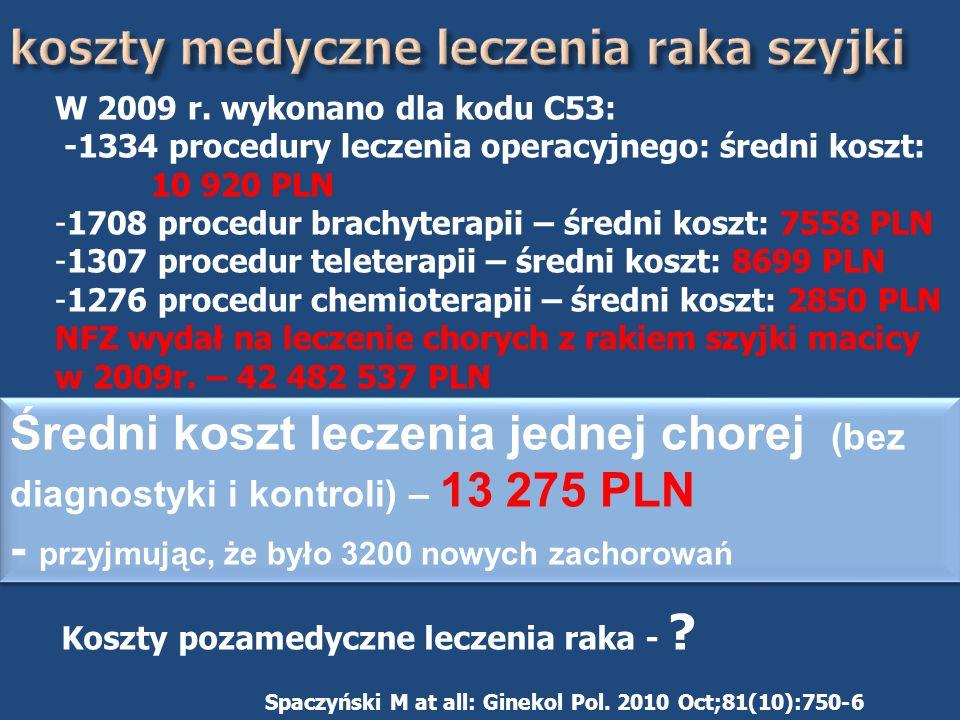 W 2009 r. wykonano dla kodu C53: -1334 procedury leczenia operacyjnego: średni koszt: 10 920 PLN -1708 procedur brachyterapii – średni koszt: 7558 PLN
