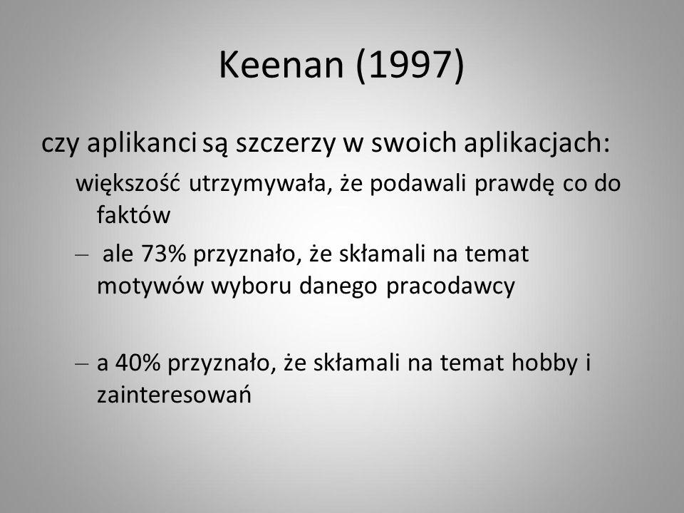 Keenan (1997) czy aplikanci są szczerzy w swoich aplikacjach: większość utrzymywała, że podawali prawdę co do faktów – ale 73% przyznało, że skłamali